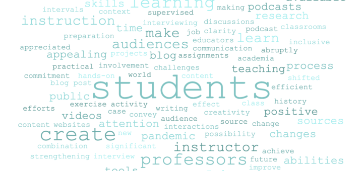 Word cloud made from the most common words in the blog post